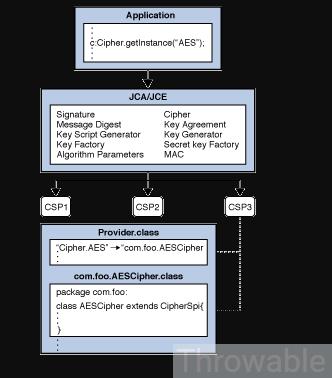 cipher-2